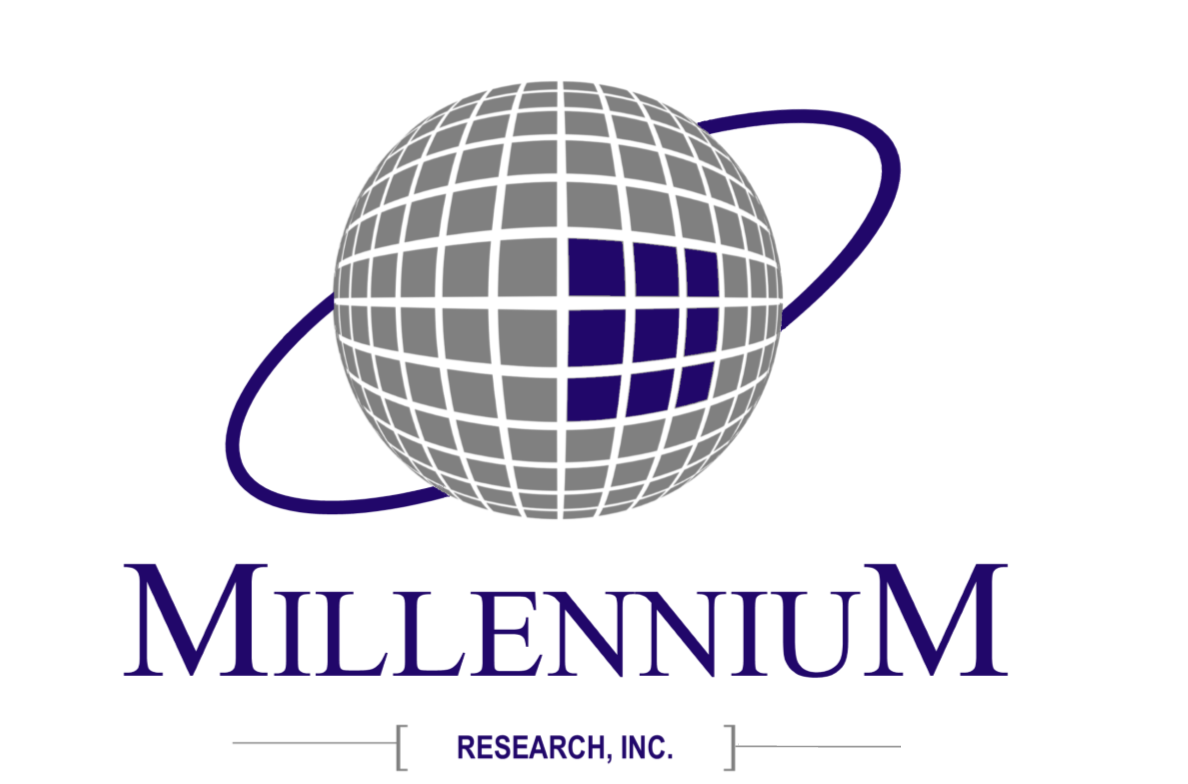 Millennium Research