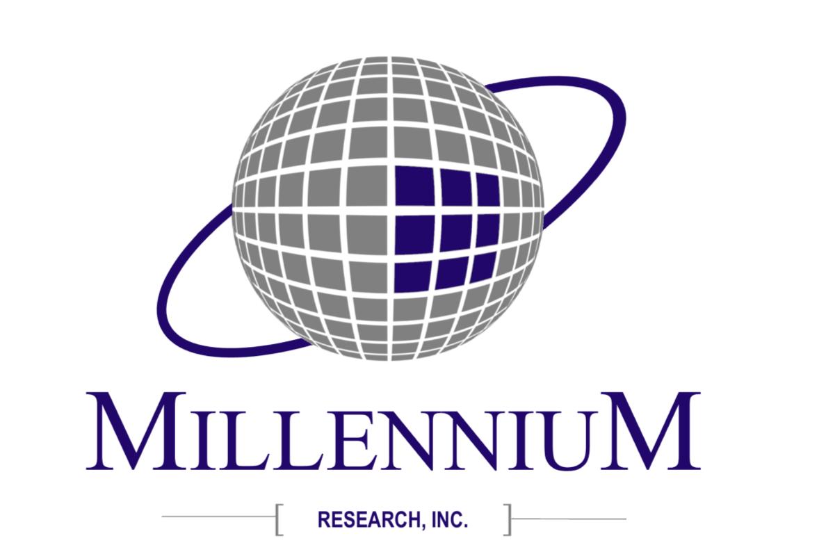 Millennium Research